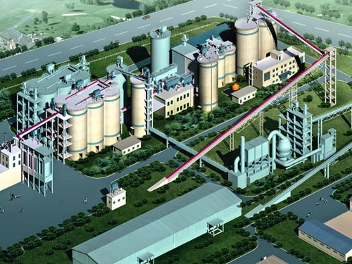 Equipments For 2,000,000tons Per Year Cement Grinding Process